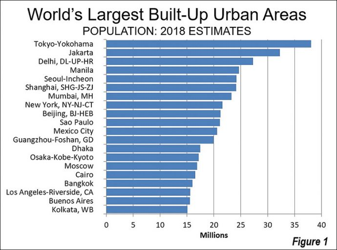 UrbanTech - World's Largest Urban Areas
