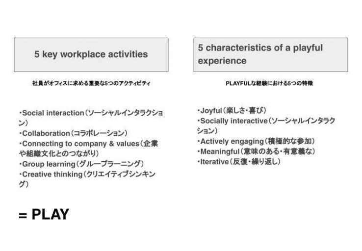 レゴグループ5つのアクティビティ